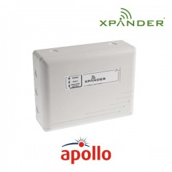 Xpander Diversity Loop Interface Unit