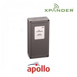 Xpander Input/Output Dual Unit