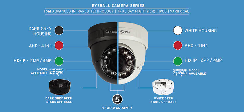 Concept Pro Eyeball Camera Series