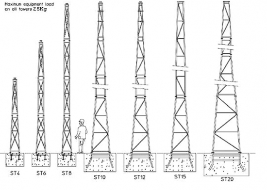 WEC Fixed Lattice Towers - Lattice - Towers & Columns